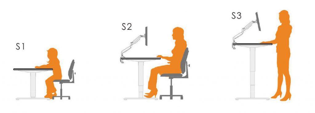 height adjustable sit-stand desk posture